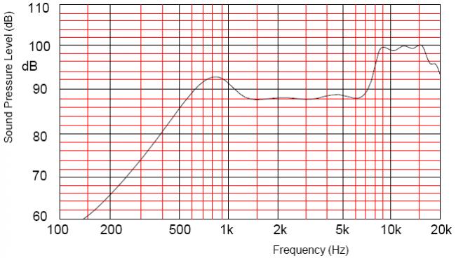 16mm Speaker: 16 Ohm, 0.5 W POLOLU-1259 Pololu Australia - Express Delivery Australia Wide (Image 3)