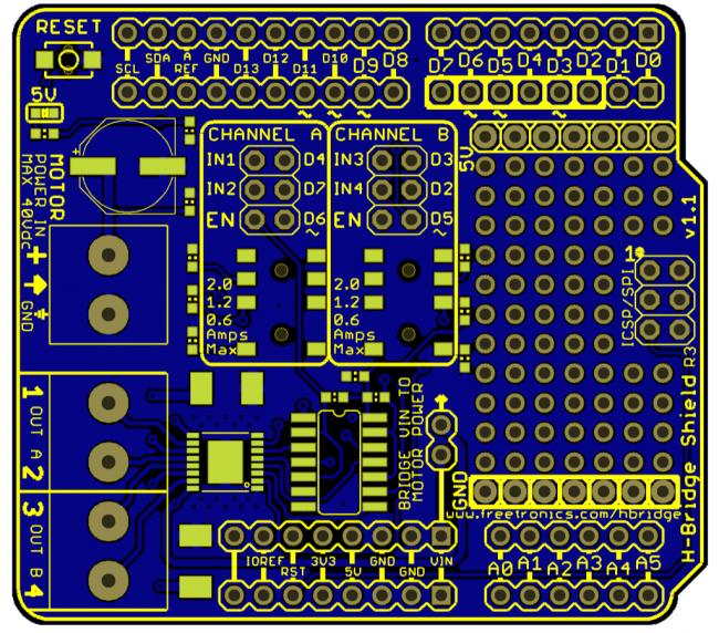 Freetronics HBRIDGE Dual Channel H-Bridge Motor Driver Shield CE04566 Freetronics Australia (Image 5)
