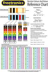 Freetronics Resistor Values Wall Chart CE04557 Freetronics Australia (Feature image)