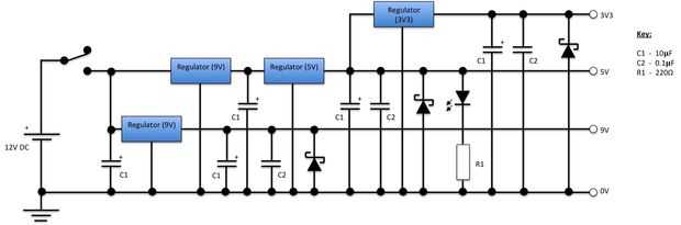 circuit powersupply