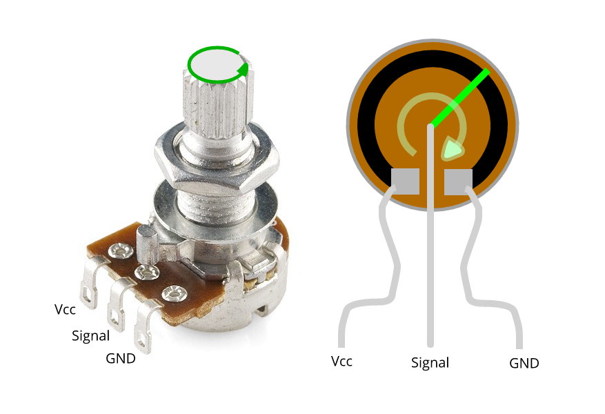 potentiometer-inside-look-labelled
