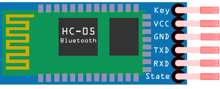 How to Use HC-05 Bluetooth Modules - Tutorial Australia